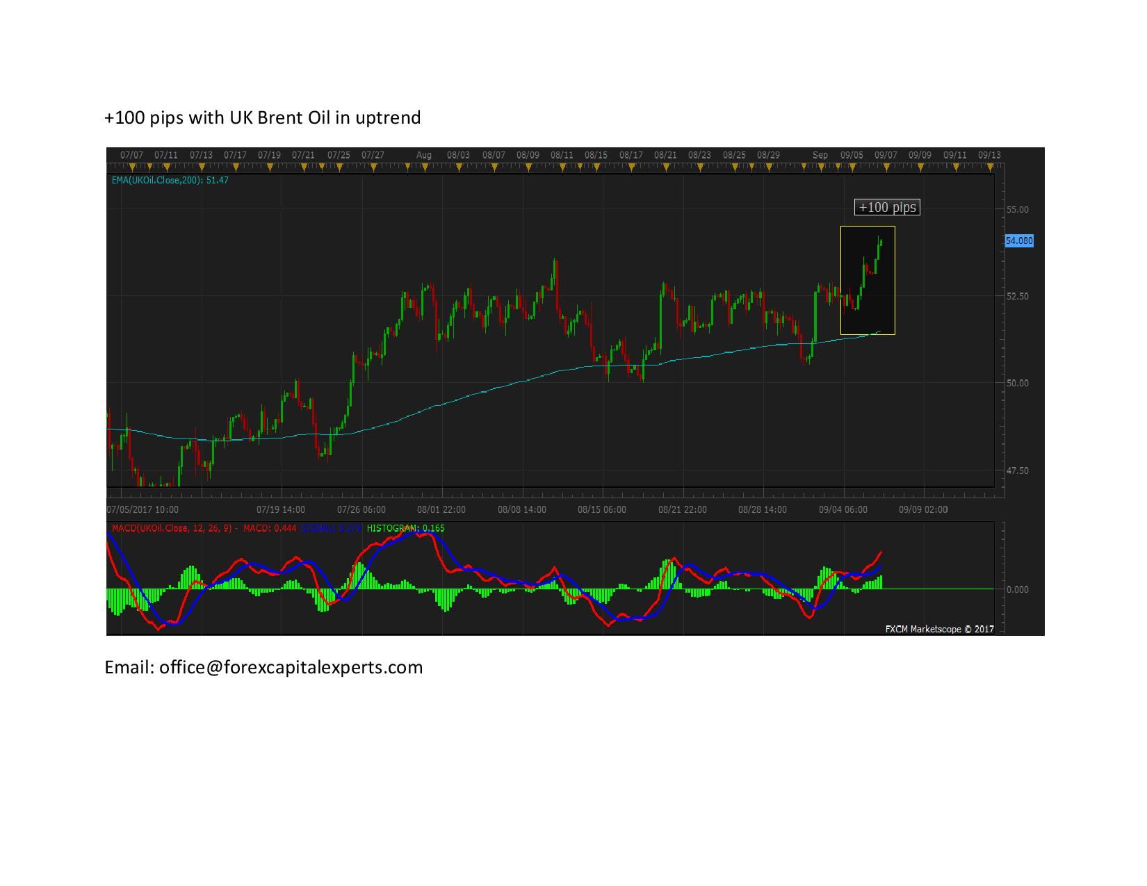 100 pips with UK Brent Oil in uptrend page 001