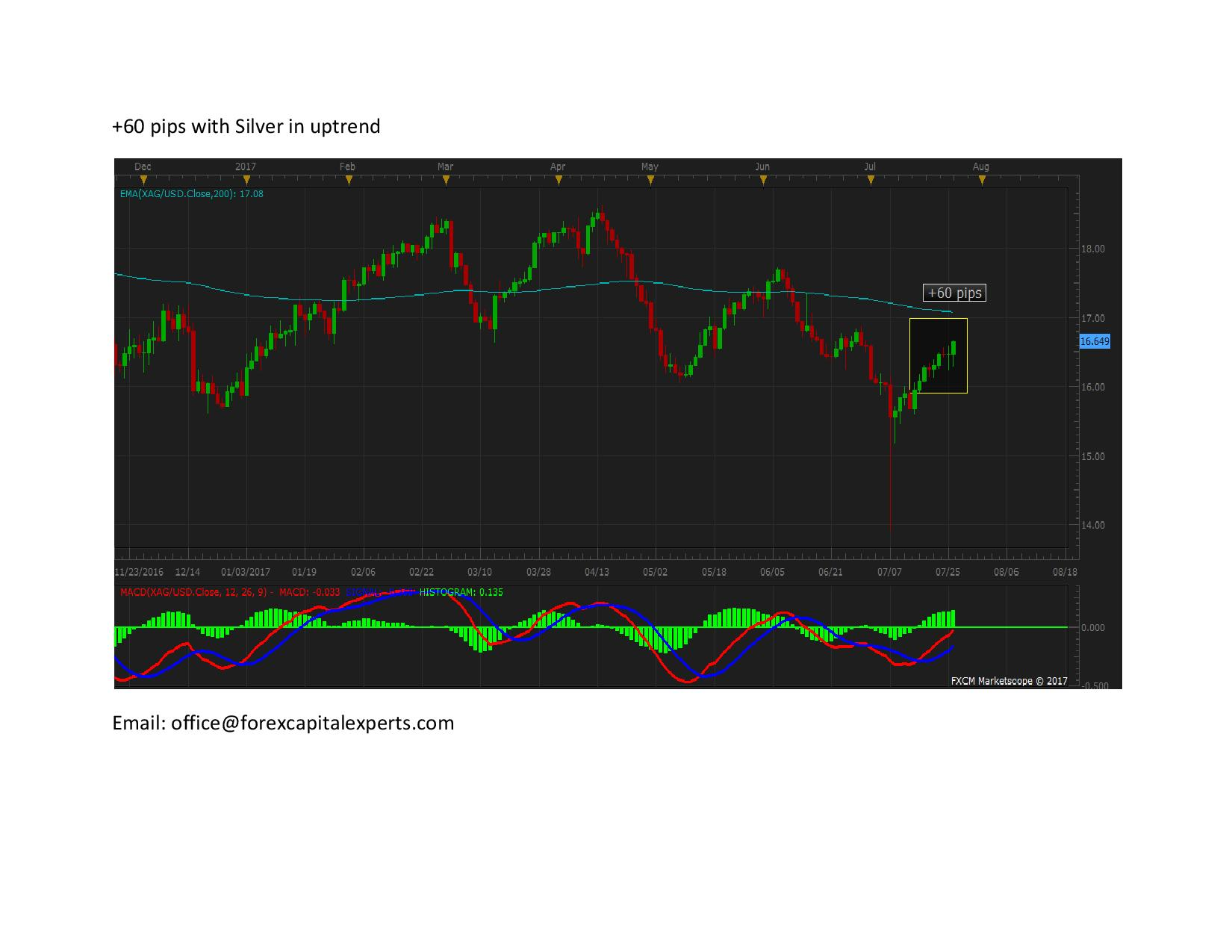 60 pips with Silver in uptrend page 001